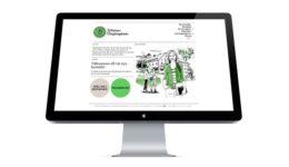 Stiftelsen Östgötagården Webbsidan